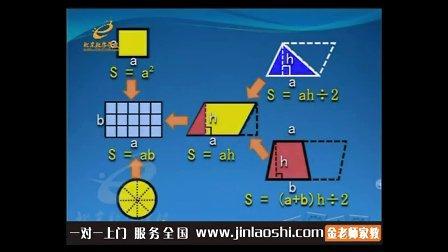 小学六年级数学名师精讲_空间与图形总复习图形的测量1_王海华