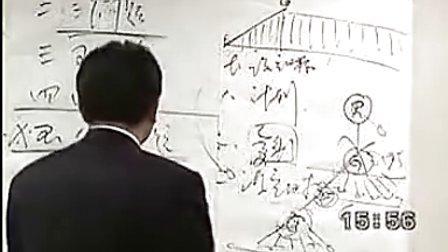 阎春庆业务培训阎春庆业务员实战04
