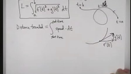 多变量微积分1