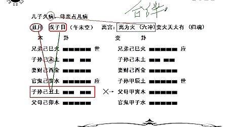 李木南——六爻卦例讲解004