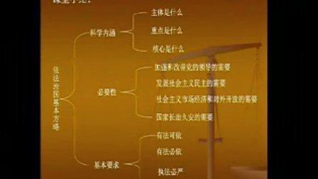 5依法治国建设社会主义法治国家-杨倩倩