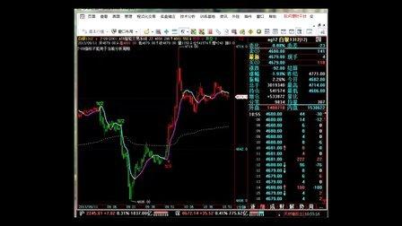 步步汇盈ATR智能交易系统【夜盘白银AG12】盘中实时跟踪09月11日