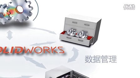 SOLIDWORKS 2014 集成软件解决方案