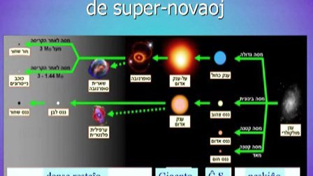 Astronomia kurso -16