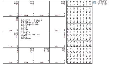 紫微斗数-meen.tw 宏科数位紫微斗数 快速设定排盘样式-王文華老师