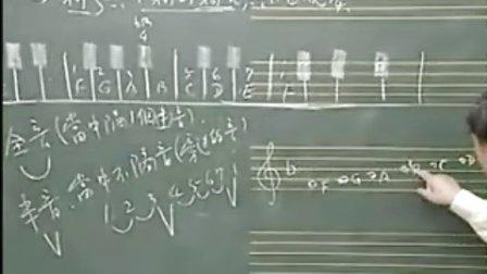 一单元:看谱学歌与基础乐理09调号与小调的调名与不正规节奏