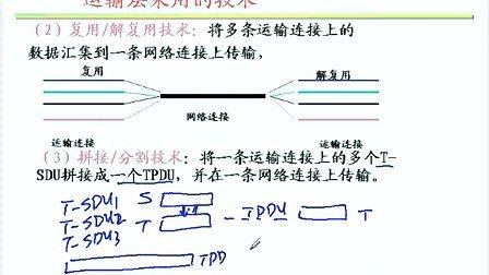 计算机网络(东南大学)13