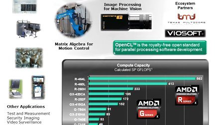 The AMD G-Series SOC for Industrial Control and Automation A