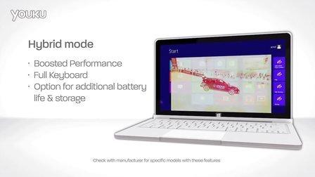 AMD Turbo Dock Technology