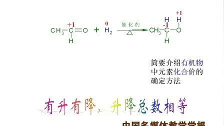 2008全国高中化学优质课华北案例集乙醛醛类