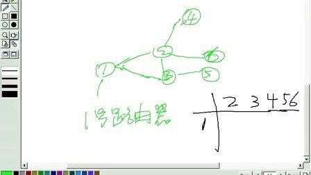 计算机网络基础(上海交大)17