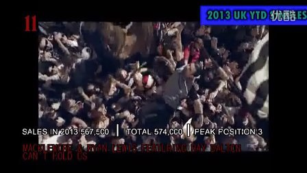【小法独家】2013年英国即时单曲年榜(截止9.16),罗宾134万领跑!