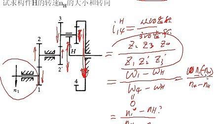 上海交大 机械原理44(完)