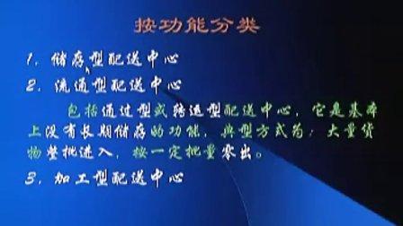 哈尔滨商业大学《物流配送管理2》中国经济管理大学 整理发布