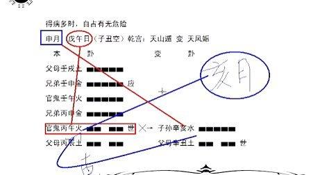 补发李木南——六爻卦例讲解日辰篇009