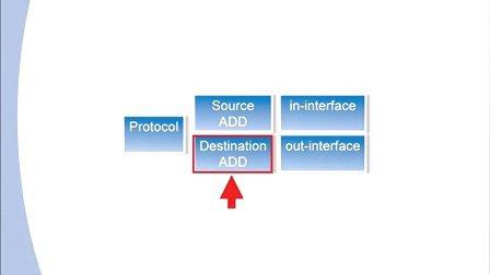 linux网络及安全管理-8
