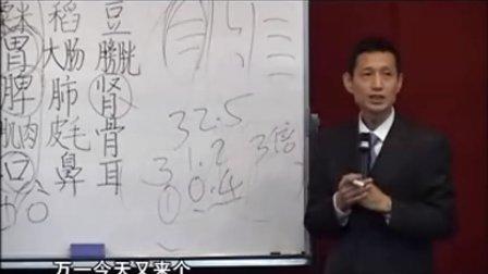 陈教授人体奥秘之糖尿病1
