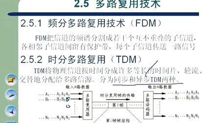 计算机网络基础(上海交大)6
