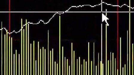 期货技术分析  (巴菲特行情系统)
