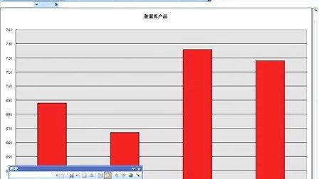 Excel 2003实用技巧之2:Microsoft Excel 2003 图表绘制技巧