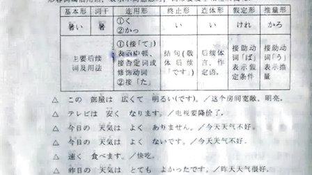 哈娜日语学习论坛-新世纪日本语教程第七课[第二课时]