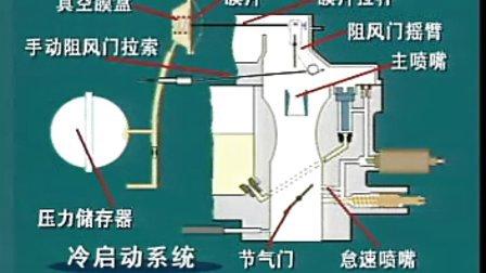 05 燃油系.rm