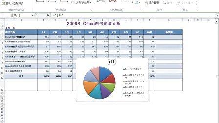 030_快速创建丰富的数据图表