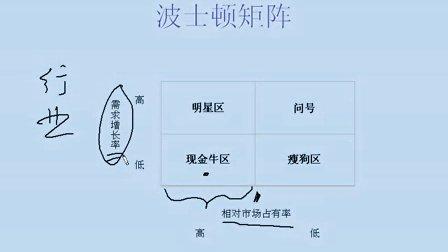上海交大]证券投资分析21