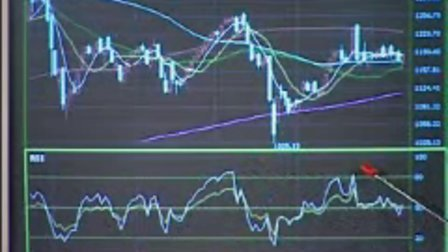 股票技术指标教学VCD,邱一平主讲,共8集 stock3