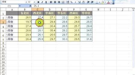 Excel实战技巧精粹【Excel Home】2基础之F4和乾坤大挪移