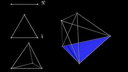 维度_数学漫步_3_四维空间