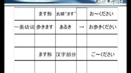 新版中日交流标准日本语初级第47课