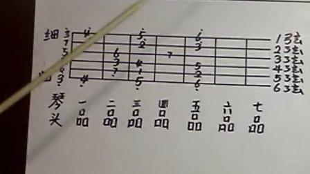 吉他教学入门(18)