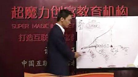 超魔力王紫杰企业自动财富流14