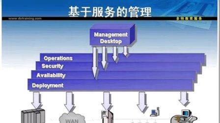 系统管理 系统管理软件