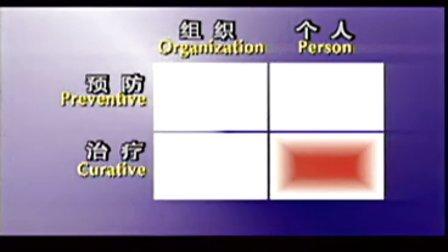 压力管理2A-.成功地实施压力管理