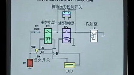 汽车维修视频大全-济南电控汽油喷射系统05