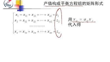 经济应用数学--线性代数.石油大学(全28讲)18