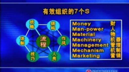 N0304企业营销管理过程及战略执行能力0601