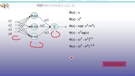 Matlab神经网络03_RBF神经网络
