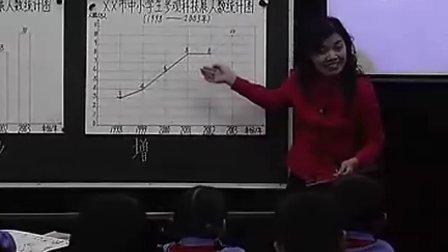 折线统计图(全国中小学教师培训优质课例)教学实录 课堂实录 示范课