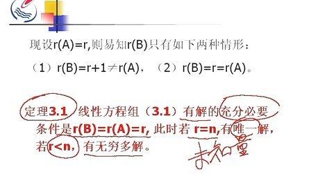 经济应用数学--线性代数.石油大学(全28讲)13
