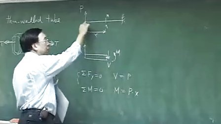 Chapter 4 Shear Forces and Bending Moments4-1_4-2