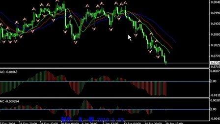 20100119证券交易新时空讲座(第一讲:鳄鱼组线、分型部分)