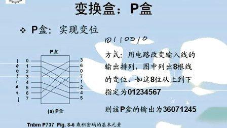 计算机网络上海交大第四版27