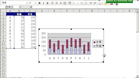 Excel实战技巧视频教程——图表篇第一集