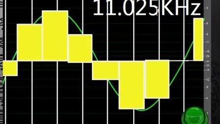au9采样过程-采样频率,量化位数,采样过程