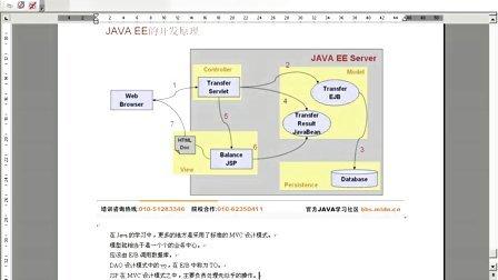JAVA软件开发学习圣经