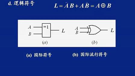 数字电子技术基础9