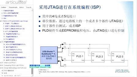 《深入浅出玩转FPGA》Lesson 2 可编程逻辑器件基础
